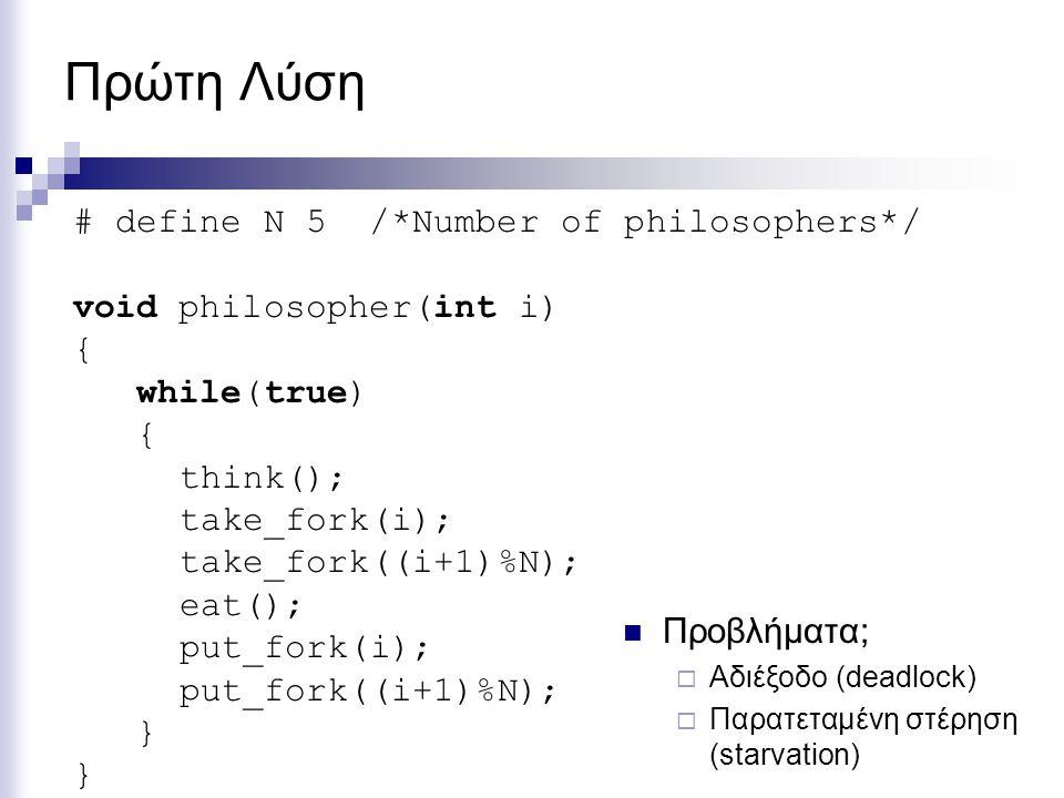 # define N 5 /*Number of philosophers*/ void philosopher(int i) { while(true) { think(); take_fork(i); take_fork((i+1)%N); eat(); put_fork(i); put_for