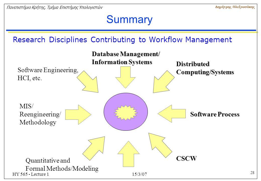28 Πανεπιστήμιο Κρήτης, Τμήμα Επιστήμης Υπολογιστών Δημήτρης Πλεξουσάκης 15/3/07HY 565 - Lecture 1 Summary Research Disciplines Contributing to Workfl