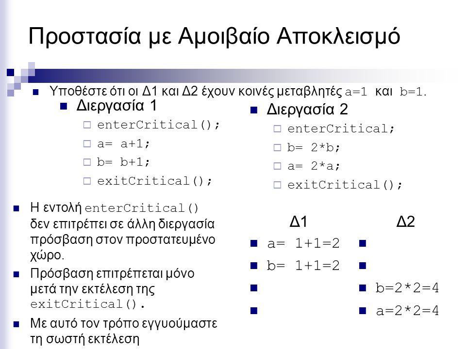 Προστασία με Αμοιβαίο Αποκλεισμό Υποθέστε ότι οι Δ1 και Δ2 έχουν κοινές μεταβλητές a=1 και b=1. Δ1 a= 1+1=2 b= 1+1=2 Δ2 b=2*2=4 a=2*2=4 Η εντολή enter
