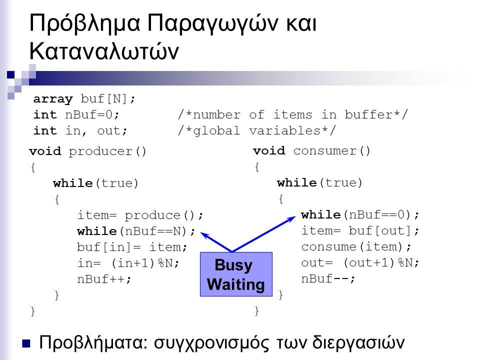 Πρόβλημα Παραγωγών και Καταναλωτών Προβλήματα: συγχρονισμός των διεργασιών void producer() { while(true) { item= produce(); while(nBuf==N); buf[in]= i
