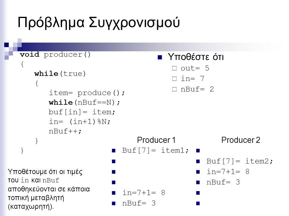 Πρόβλημα Συγχρονισμού Υποθέστε ότι  out= 5  in= 7  nBuf= 2 void producer() { while(true) { item= produce(); while(nBuf==N); buf[in]= item; in= (in+