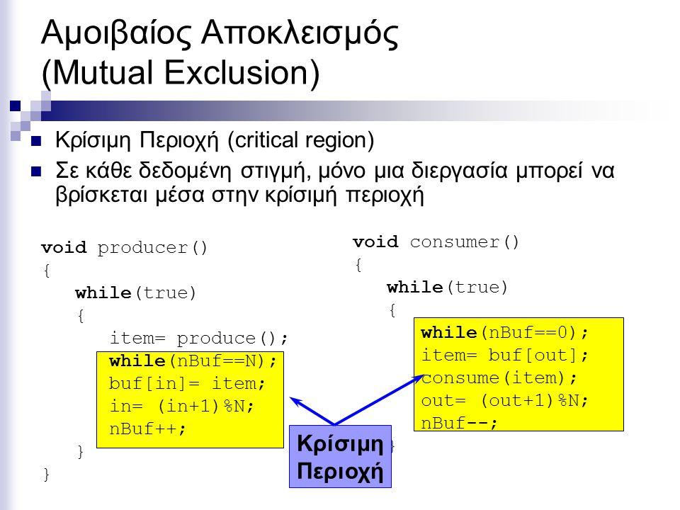 Αμοιβαίος Αποκλεισμός (Mutual Exclusion) Κρίσιμη Περιοχή (critical region) Σε κάθε δεδομένη στιγμή, μόνο μια διεργασία μπορεί να βρίσκεται μέσα στην κ