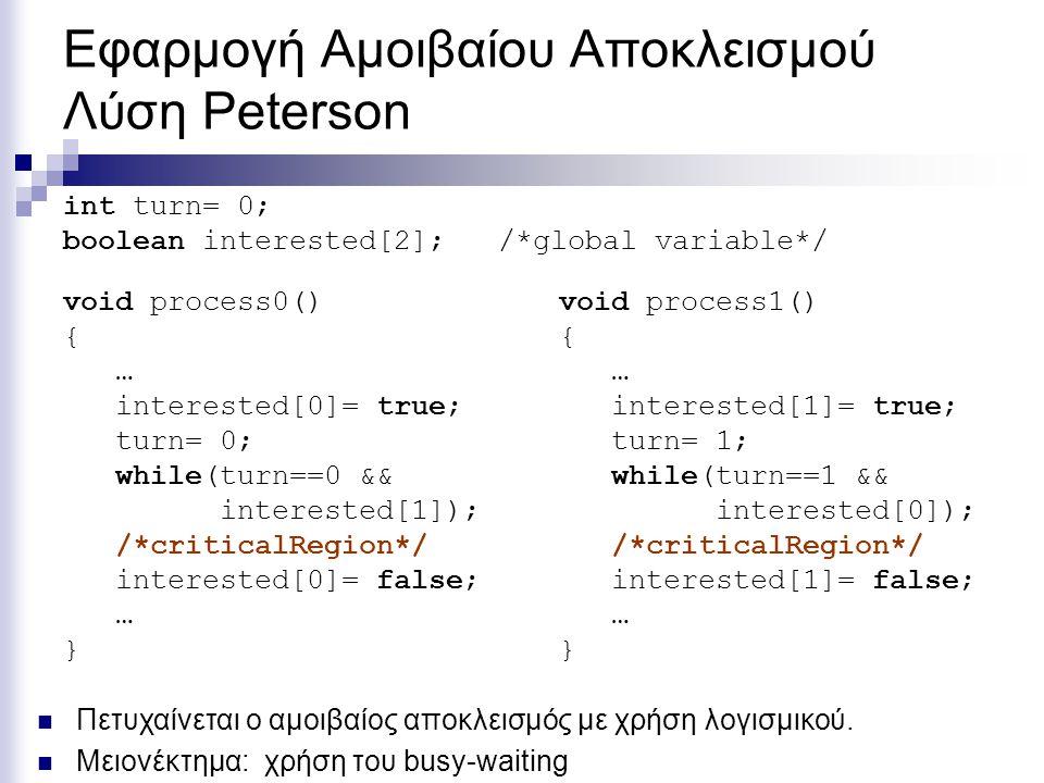 Εφαρμογή Αμοιβαίου Αποκλεισμού Λύση Peterson void process0() { … interested[0]= true; turn= 0; while(turn==0 && interested[1]); /*criticalRegion*/ interested[0]= false; … } int turn= 0; boolean interested[2]; /*global variable*/ Πετυχαίνεται ο αμοιβαίος αποκλεισμός με χρήση λογισμικού.