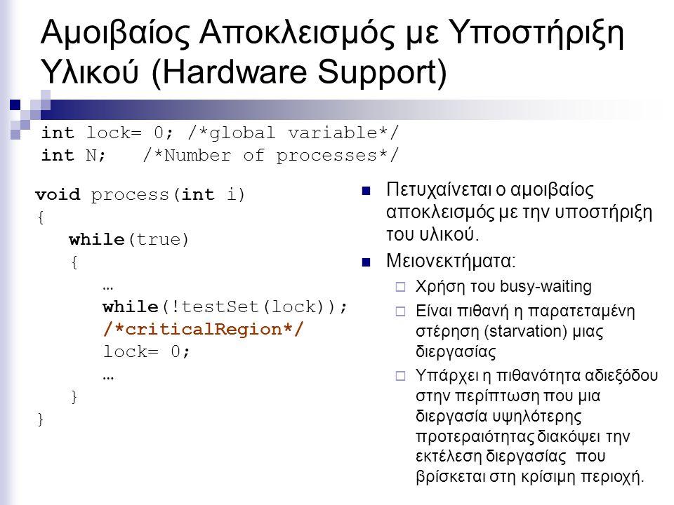 Αμοιβαίος Αποκλεισμός με Υποστήριξη Υλικού (Hardware Support) void process(int i) { while(true) { … while(!testSet(lock)); /*criticalRegion*/ lock= 0; … } int lock= 0; /*global variable*/ int N; /*Number of processes*/ Πετυχαίνεται ο αμοιβαίος αποκλεισμός με την υποστήριξη του υλικού.