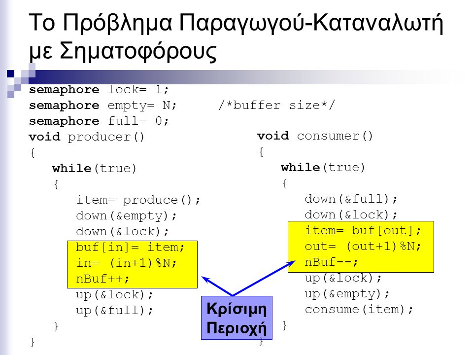 Το Πρόβλημα Παραγωγού-Καταναλωτή με Σηματοφόρους void producer() { while(true) { item= produce(); down(&empty); down(&lock); buf[in]= item; in= (in+1)