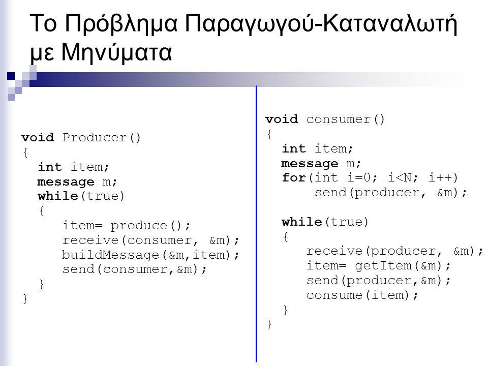 Το Πρόβλημα Παραγωγού-Καταναλωτή με Μηνύματα void Producer() { int item; message m; while(true) { item= produce(); receive(consumer, &m); buildMessage(&m,item); send(consumer,&m); } void consumer() { int item; message m; for(int i=0; i<N; i++) send(producer, &m); while(true) { receive(producer, &m); item= getItem(&m); send(producer,&m); consume(item); }
