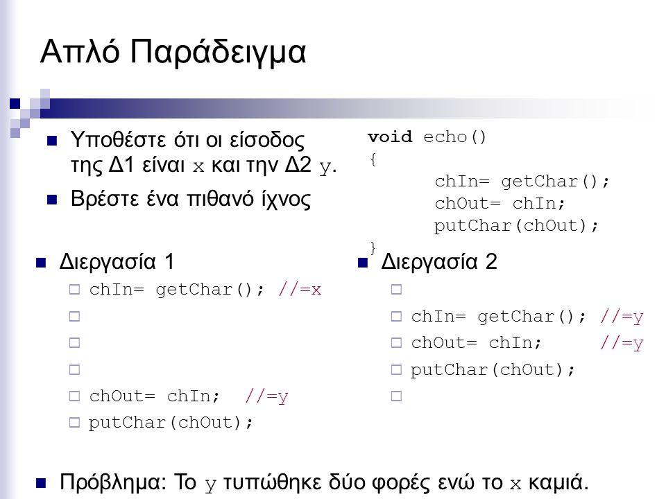 Απλό Παράδειγμα Υποθέστε ότι οι είσοδος της Δ1 είναι x και την Δ2 y. Βρέστε ένα πιθανό ίχνος Διεργασία 1  chIn= getChar(); //=x     chOut= chIn;