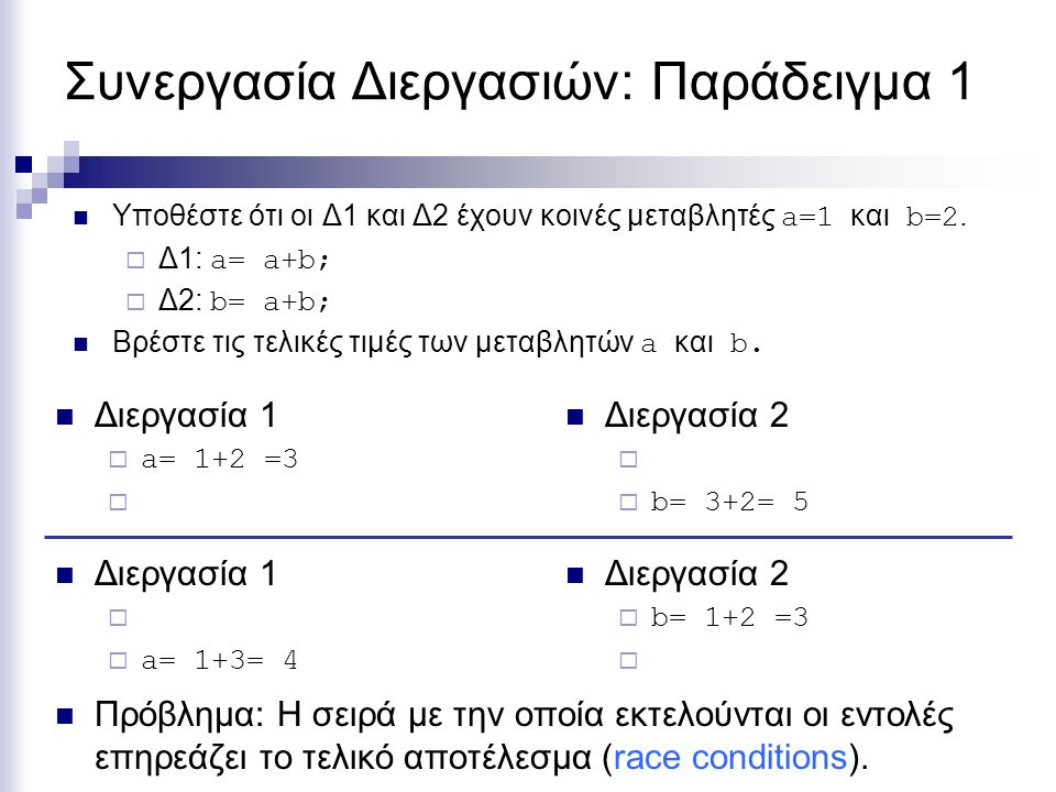 Συνεργασία Διεργασιών: Παράδειγμα 1 Υποθέστε ότι οι Δ1 και Δ2 έχουν κοινές μεταβλητές a=1 και b=2.  Δ1: a= a+b;  Δ2: b= a+b; Βρέστε τις τελικές τιμέ