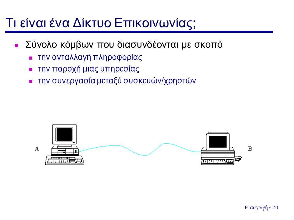 Εισαγωγή - 20 Τι είναι ένα Δίκτυο Επικοινωνίας; Σύνολο κόμβων που διασυνδέονται με σκοπό την ανταλλαγή πληροφορίας την παροχή μιας υπηρεσίας την συνεργασία μεταξύ συσκευών/χρηστών