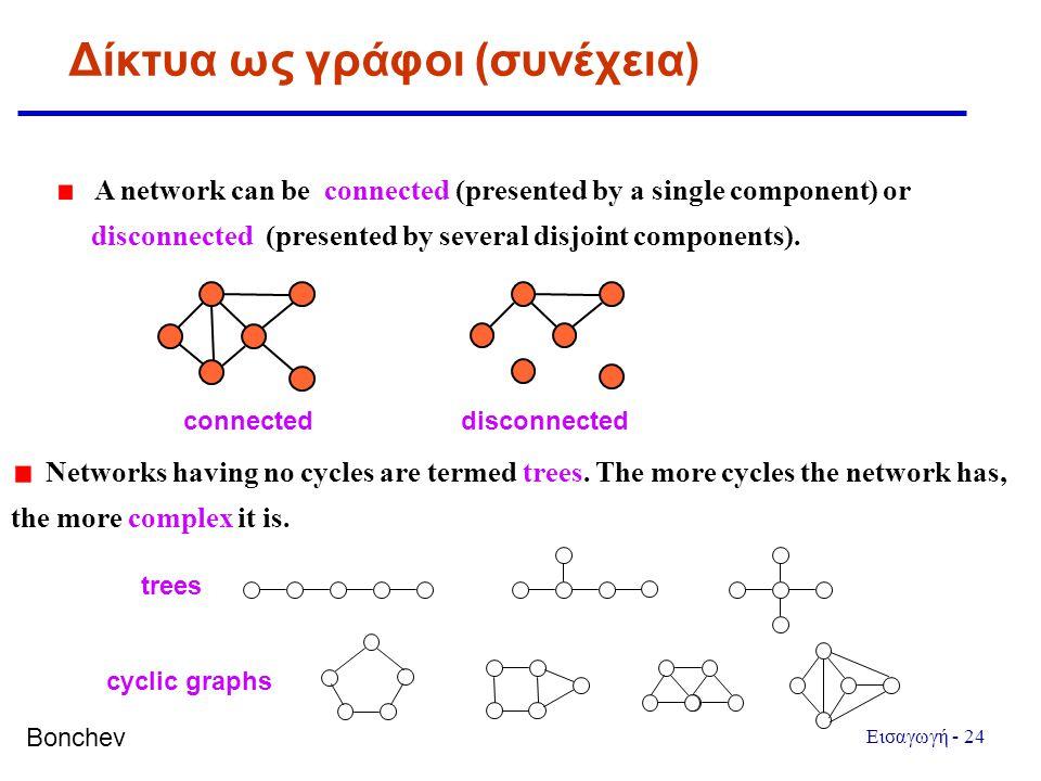 Εισαγωγή - 24 Δίκτυα ως γράφοι (συνέχεια) Networks having no cycles are termed trees.
