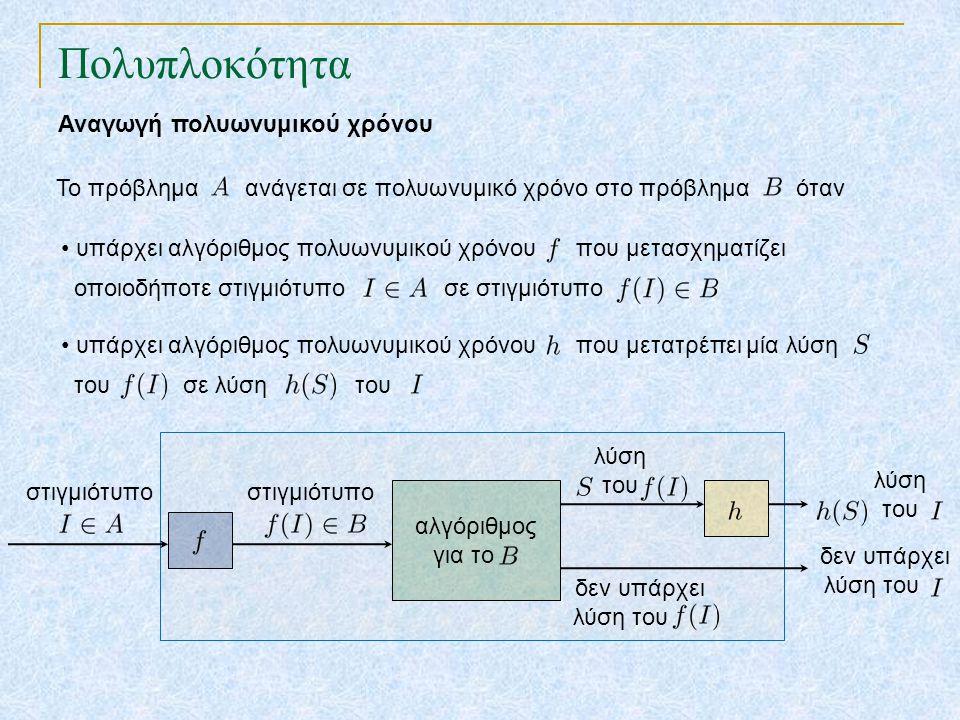 Πολυπλοκότητα Αναγωγή πολυωνυμικού χρόνου Το πρόβλημα ανάγεται σε πολυωνυμικό χρόνο στο πρόβλημα όταν υπάρχει αλγόριθμος πολυωνυμικού χρόνου που μετασχηματίζει οποιοδήποτε στιγμιότυπο σε στιγμιότυπο υπάρχει αλγόριθμος πολυωνυμικού χρόνου που μετατρέπει μία λύση του σε λύση του αλγόριθμος για το στιγμιότυπο λύση του δεν υπάρχει λύση του δεν υπάρχει λύση του λύση του