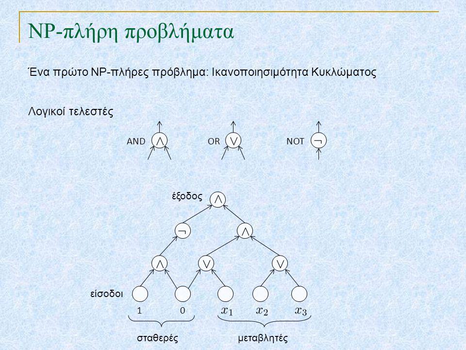 NP-πλήρη προβλήματα Ένα πρώτο NP-πλήρες πρόβλημα: Ικανοποιησιμότητα Κυκλώματος Λογικοί τελεστές ANDORNOT 10 είσοδοι έξοδος σταθερέςμεταβλητές