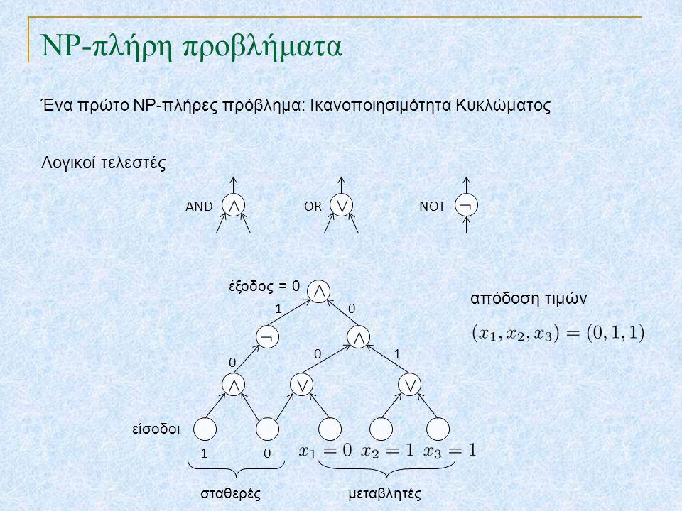 NP-πλήρη προβλήματα Ένα πρώτο NP-πλήρες πρόβλημα: Ικανοποιησιμότητα Κυκλώματος Λογικοί τελεστές ANDORNOT 10 είσοδοι έξοδος = 0 σταθερέςμεταβλητές 10 01 0 απόδοση τιμών