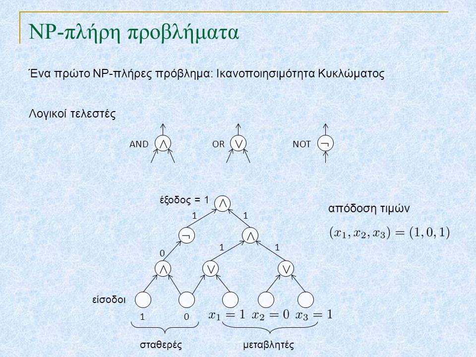 NP-πλήρη προβλήματα Ένα πρώτο NP-πλήρες πρόβλημα: Ικανοποιησιμότητα Κυκλώματος Λογικοί τελεστές ANDORNOT 10 είσοδοι έξοδος = 1 σταθερέςμεταβλητές απόδοση τιμών 11 11 0
