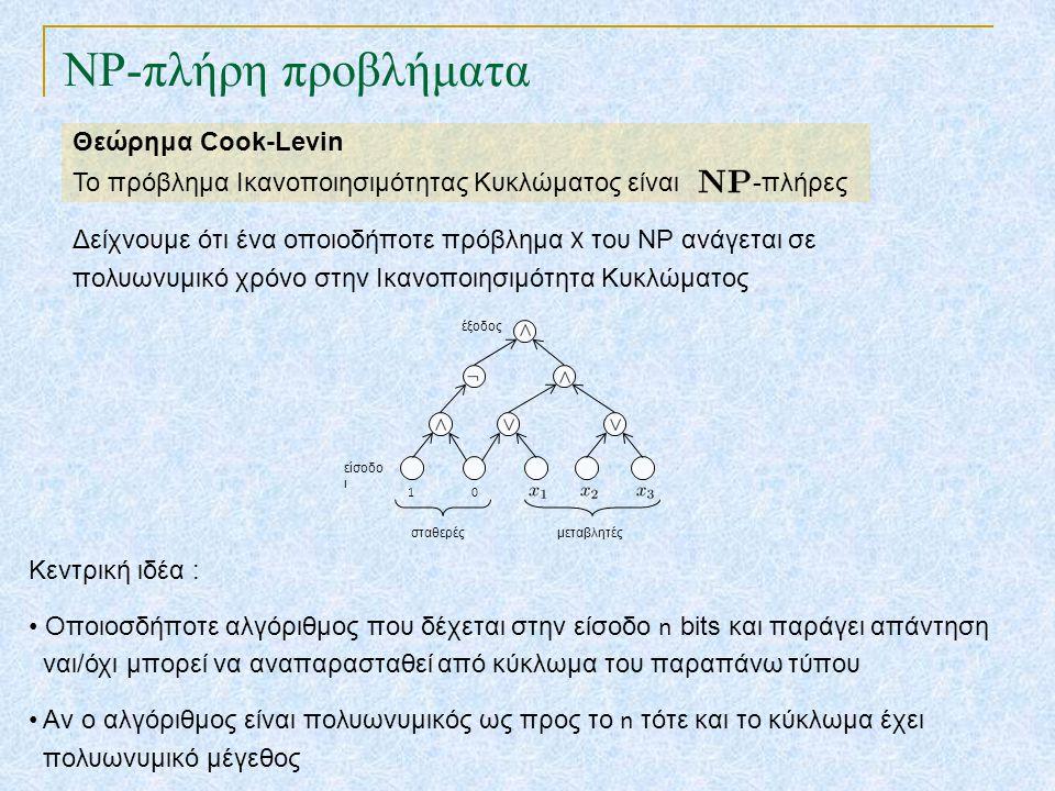 NP-πλήρη προβλήματα Θεώρημα Cook-Levin Το πρόβλημα Ικανοποιησιμότητας Κυκλώματος είναι -πλήρες Δείχνουμε ότι ένα οποιοδήποτε πρόβλημα Χ του NP ανάγεται σε πολυωνυμικό χρόνο στην Ικανοποιησιμότητα Κυκλώματος Κεντρική ιδέα : Οποιοσδήποτε αλγόριθμος που δέχεται στην είσοδο n bits και παράγει απάντηση ναι/όχι μπορεί να αναπαρασταθεί από κύκλωμα του παραπάνω τύπου Αν ο αλγόριθμος είναι πολυωνυμικός ως προς το n τότε και το κύκλωμα έχει πολυωνυμικό μέγεθος 10 είσοδο ι έξοδος σταθερέςμεταβλητές