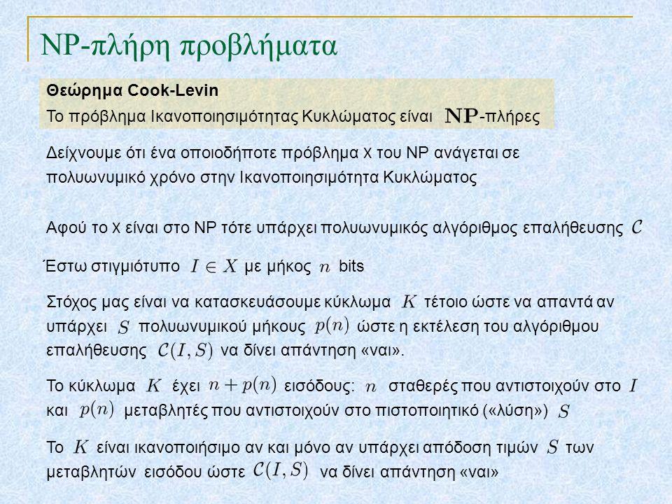 NP-πλήρη προβλήματα Θεώρημα Cook-Levin Το πρόβλημα Ικανοποιησιμότητας Κυκλώματος είναι -πλήρες Δείχνουμε ότι ένα οποιοδήποτε πρόβλημα Χ του NP ανάγεται σε πολυωνυμικό χρόνο στην Ικανοποιησιμότητα Κυκλώματος Αφού το Χ είναι στο NP τότε υπάρχει πολυωνυμικός αλγόριθμος επαλήθευσης Στόχος μας είναι να κατασκευάσουμε κύκλωμα τέτοιο ώστε να απαντά αν υπάρχει πολυωνυμικού μήκους ώστε η εκτέλεση του αλγόριθμου επαλήθευσης να δίνει απάντηση «ναι».