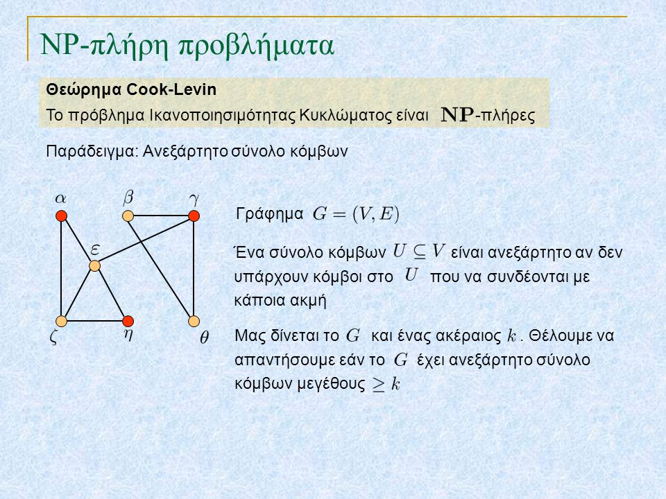 NP-πλήρη προβλήματα Θεώρημα Cook-Levin Το πρόβλημα Ικανοποιησιμότητας Κυκλώματος είναι -πλήρες Παράδειγμα: Ανεξάρτητο σύνολο κόμβων Γράφημα Ένα σύνολο κόμβων είναι ανεξάρτητο αν δεν υπάρχουν κόμβοι στο που να συνδέονται με κάποια ακμή Μας δίνεται το και ένας ακέραιος.