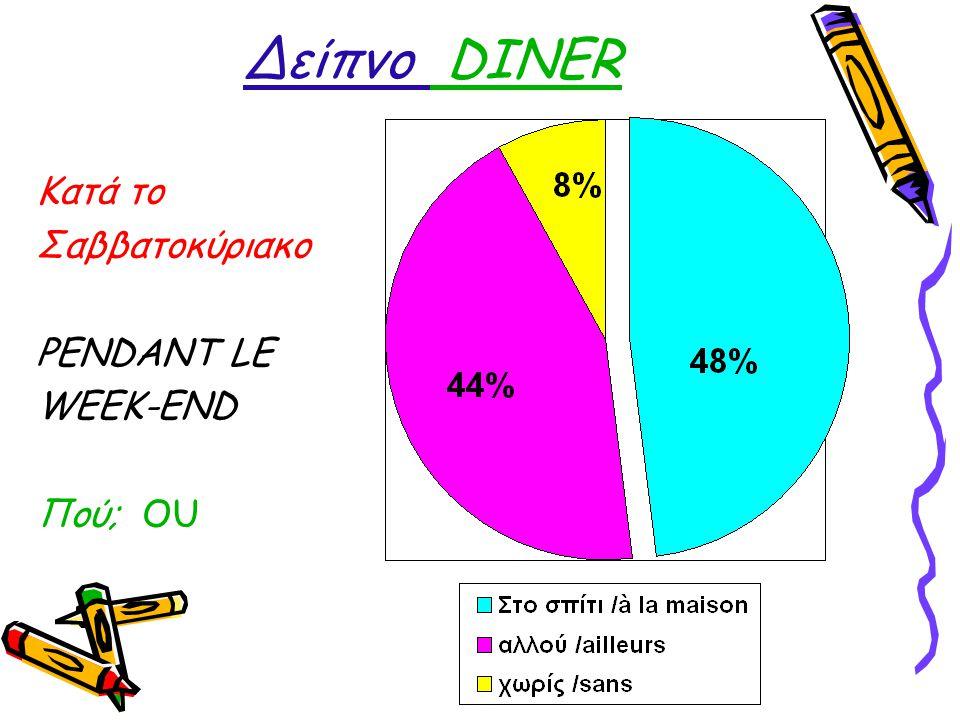 Δείπνο DINER Κατά το Σαββατοκύριακο PENDANT LE WEEK-END Πού; OU