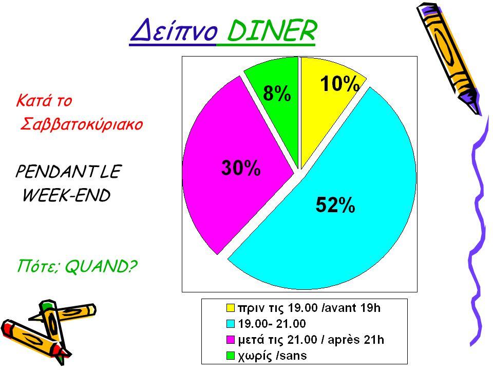 Δείπνο DINER Κατά το Σαββατοκύριακο PENDANT LE WEEK-END Πότε; QUAND?
