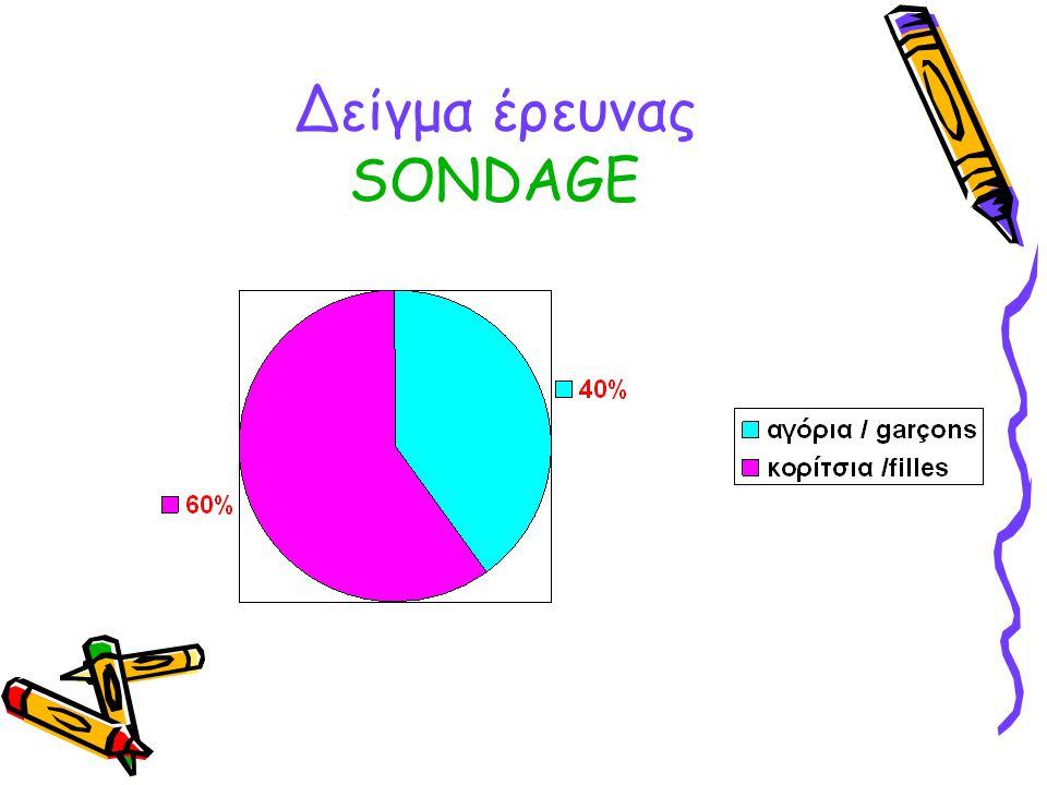 Δείγμα έρευνας SONDAGE