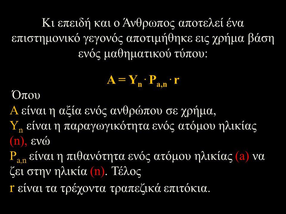 Κι επειδή και ο Άνθρωπος αποτελεί ένα επιστημονικό γεγονός αποτιμήθηκε εις χρήμα βάση ενός μαθηματικού τύπου: Α = Υ n. P a,n. r Όπου Α είναι η αξία εν