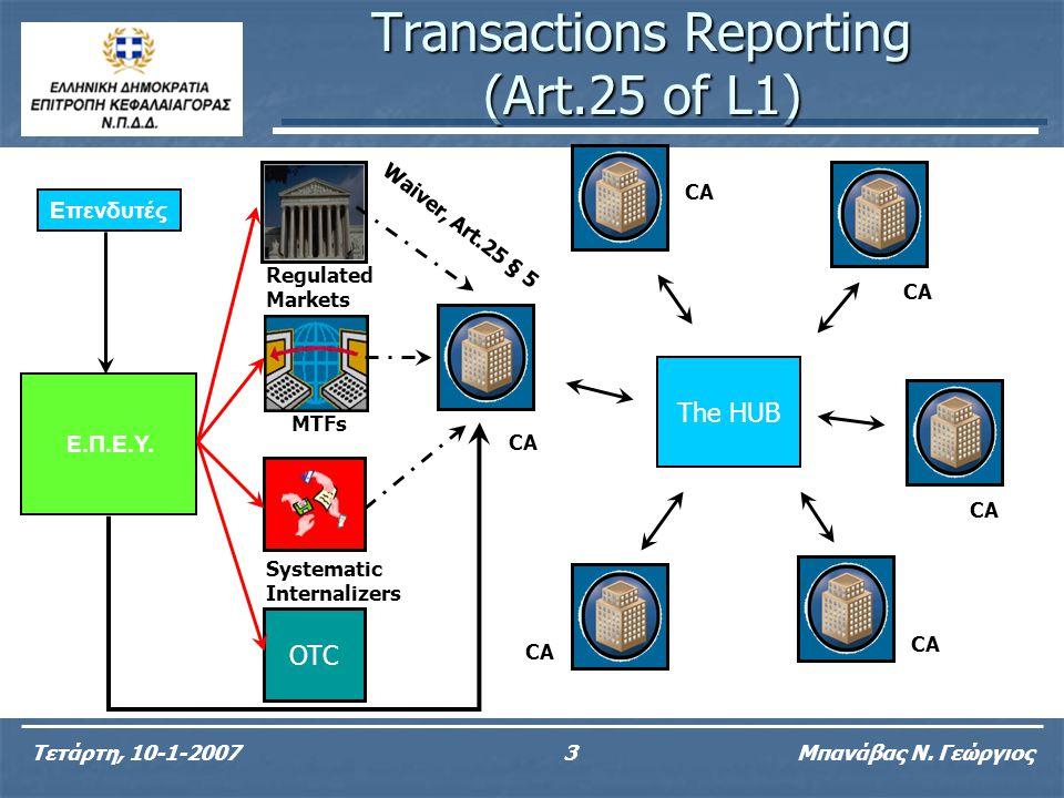 Case Study: Nokia Shares Τετάρτη, 10-1-200714 Μπανάβας Ν.