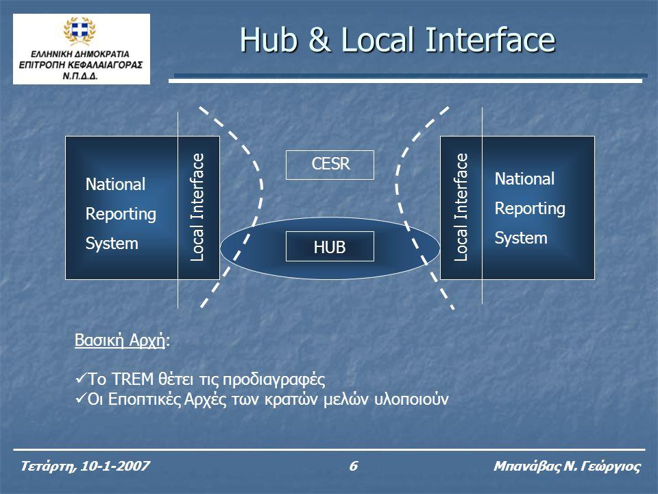 Hub & Local Interface Τετάρτη, 10-1-20076 Μπανάβας Ν.