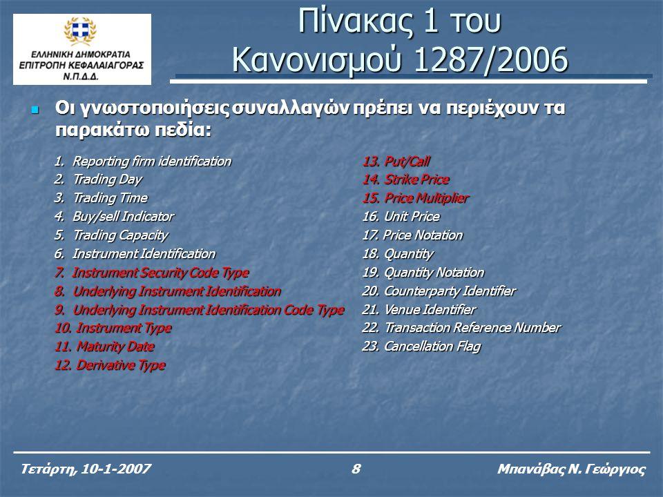 Τετάρτη, 10-1-20078 Μπανάβας Ν. Γεώργιος Οι γνωστοποιήσεις συναλλαγών πρέπει να περιέχουν τα παρακάτω πεδία: Οι γνωστοποιήσεις συναλλαγών πρέπει να πε