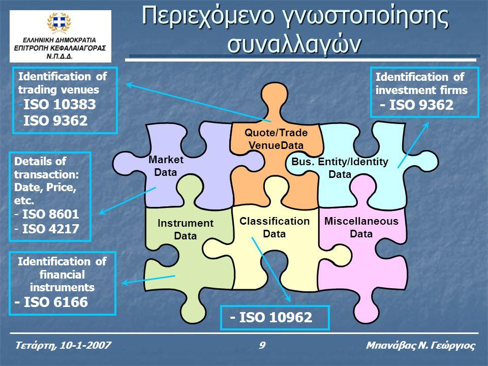 Reference Data Τετάρτη, 10-1-200710 Μπανάβας Ν.