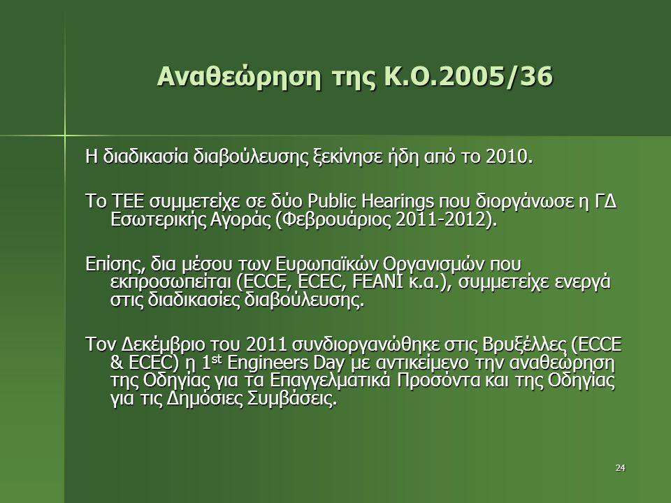 24 Αναθεώρηση της Κ.Ο.2005/36 Η διαδικασία διαβούλευσης ξεκίνησε ήδη από το 2010. Το ΤΕΕ συμμετείχε σε δύο Public Hearings που διοργάνωσε η ΓΔ Εσωτερι