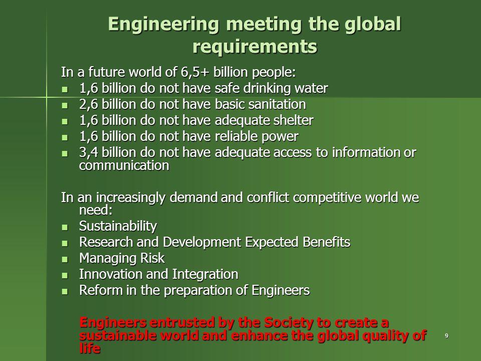 20 Civil Engineering Profession in Europe http://www.ecceengineers.eu/papers/files/ECCE_Book_011005-komplett.pdf