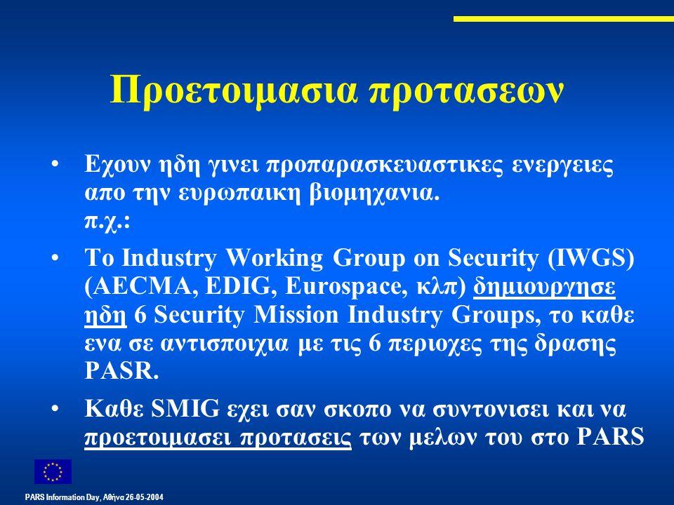 PARS Information Day, Αθήνα 26-05-2004 Προετοιμασια προτασεων Εχουν ηδη γινει προπαρασκευαστικες ενεργειες απο την ευρωπαικη βιομηχανια.