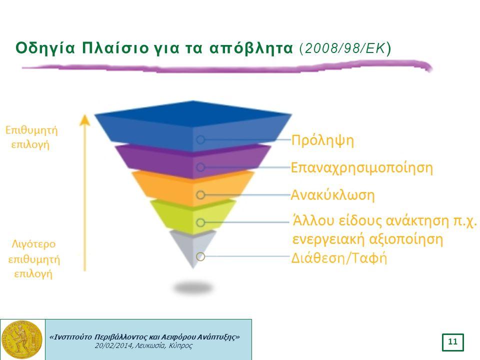 «Ινστιτούτο Περιβάλλοντος και Αειφόρου Ανάπτυξης» 20/02/2014, Λευκωσία, Κύπρος 11 Οδηγία Πλαίσιο για τα απόβλητα (2008/98/ΕΚ )