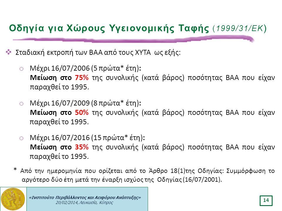 «Ινστιτούτο Περιβάλλοντος και Αειφόρου Ανάπτυξης» 20/02/2014, Λευκωσία, Κύπρος 14 Οδηγία για Χώρους Υγειονομικής Ταφής (1999/31/ΕΚ )  Σταδιακή εκτροπ
