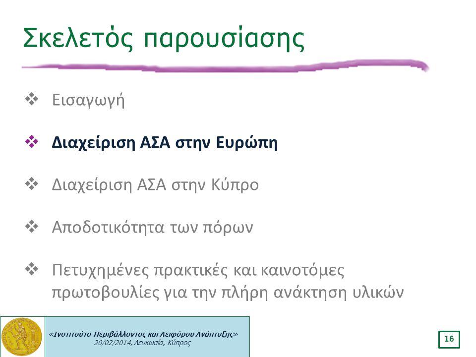 «Ινστιτούτο Περιβάλλοντος και Αειφόρου Ανάπτυξης» 20/02/2014, Λευκωσία, Κύπρος 16  Εισαγωγή  Διαχείριση ΑΣΑ στην Ευρώπη  Διαχείριση ΑΣΑ στην Κύπρο
