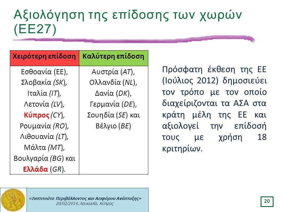 «Ινστιτούτο Περιβάλλοντος και Αειφόρου Ανάπτυξης» 20/02/2014, Λευκωσία, Κύπρος 20 Αξιολόγηση της επίδοσης των χωρών (EE27) Πρόσφατη έκθεση της ΕΕ (Ιού