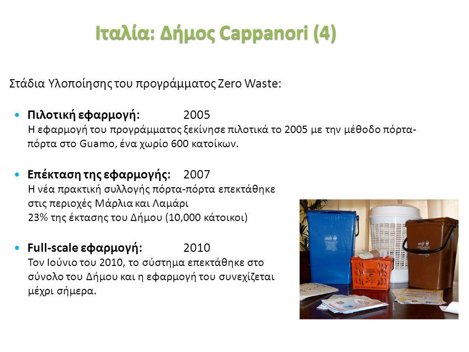 «Ινστιτούτο Περιβάλλοντος και Αειφόρου Ανάπτυξης» 20/02/2014, Λευκωσία, Κύπρος 37 Ιταλία: Δήμος Cappanori (4) Στάδια Υλοποίησης του προγράμματος Zero