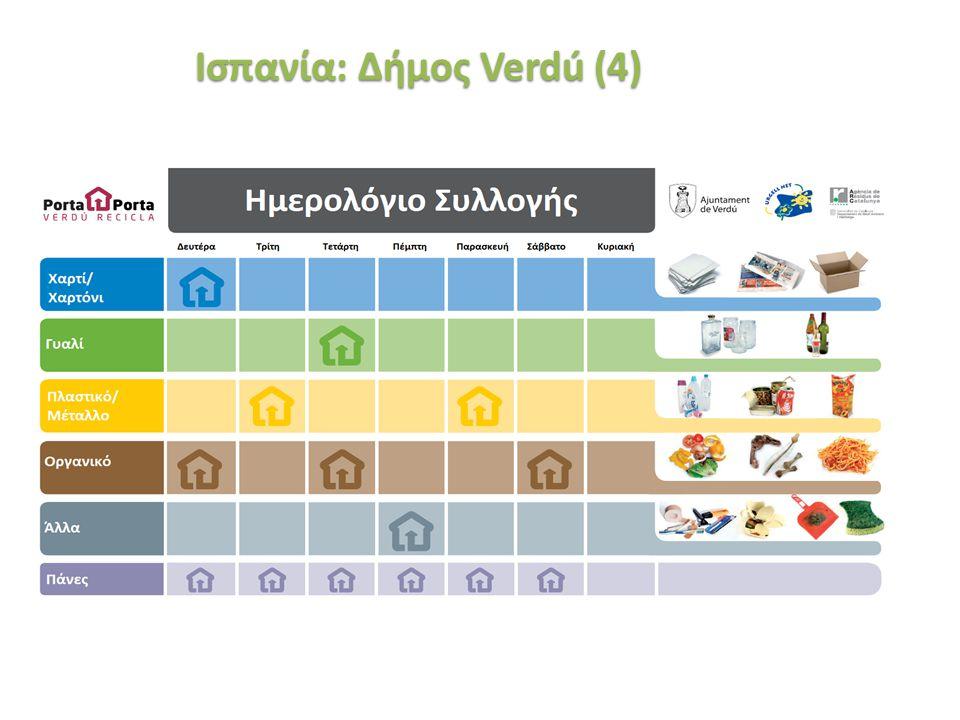 «Ινστιτούτο Περιβάλλοντος και Αειφόρου Ανάπτυξης» 20/02/2014, Λευκωσία, Κύπρος 42 Ισπανία: Δήμος Verdú (4)