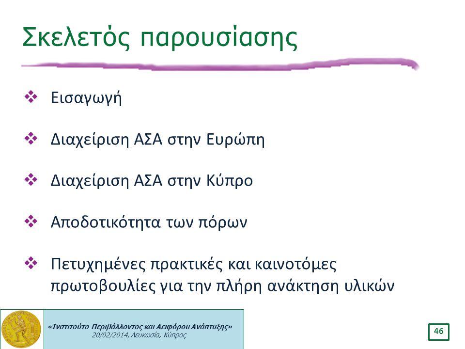«Ινστιτούτο Περιβάλλοντος και Αειφόρου Ανάπτυξης» 20/02/2014, Λευκωσία, Κύπρος 46  Εισαγωγή  Διαχείριση ΑΣΑ στην Ευρώπη  Διαχείριση ΑΣΑ στην Κύπρο