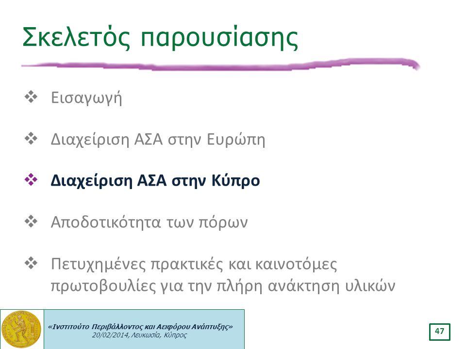 «Ινστιτούτο Περιβάλλοντος και Αειφόρου Ανάπτυξης» 20/02/2014, Λευκωσία, Κύπρος 47  Εισαγωγή  Διαχείριση ΑΣΑ στην Ευρώπη  Διαχείριση ΑΣΑ στην Κύπρο