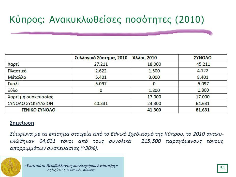 «Ινστιτούτο Περιβάλλοντος και Αειφόρου Ανάπτυξης» 20/02/2014, Λευκωσία, Κύπρος 51 Κύπρος: Ανακυκλωθείσες ποσότητες (2010) Σημείωση: Σύμφωνα με τα επίσ