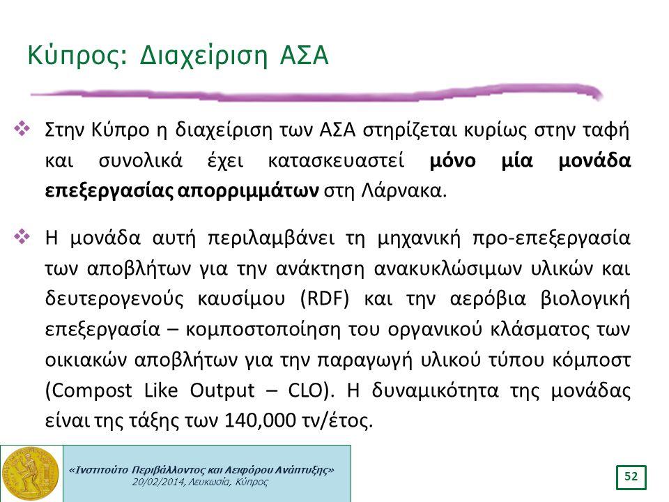 «Ινστιτούτο Περιβάλλοντος και Αειφόρου Ανάπτυξης» 20/02/2014, Λευκωσία, Κύπρος 52  Στην Κύπρο η διαχείριση των ΑΣΑ στηρίζεται κυρίως στην ταφή και συ