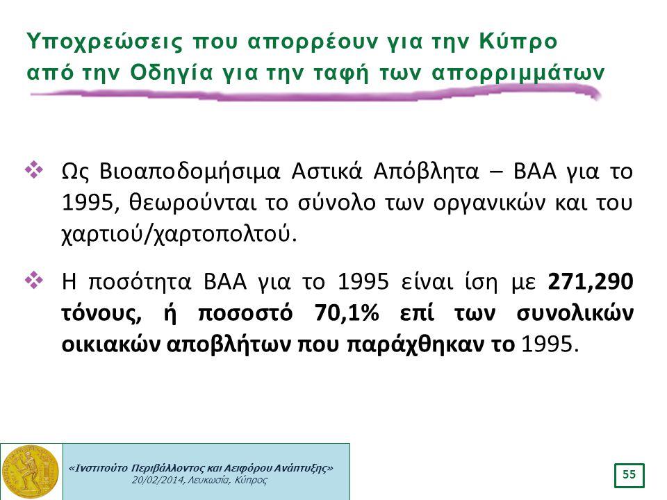 «Ινστιτούτο Περιβάλλοντος και Αειφόρου Ανάπτυξης» 20/02/2014, Λευκωσία, Κύπρος 55 Υποχρεώσεις που απορρέουν για την Κύπρο από την Οδηγία για την ταφή
