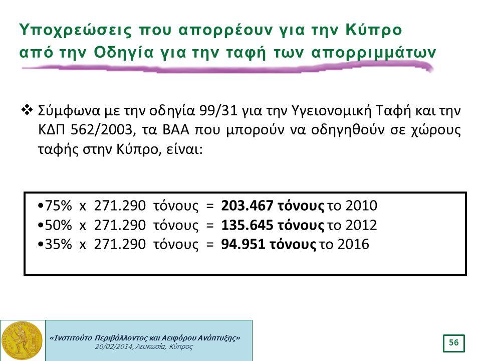«Ινστιτούτο Περιβάλλοντος και Αειφόρου Ανάπτυξης» 20/02/2014, Λευκωσία, Κύπρος 56  Σύμφωνα με την οδηγία 99/31 για την Υγειονομική Ταφή και την ΚΔΠ 5