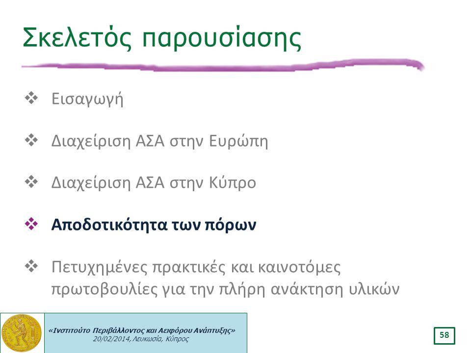 «Ινστιτούτο Περιβάλλοντος και Αειφόρου Ανάπτυξης» 20/02/2014, Λευκωσία, Κύπρος 58  Εισαγωγή  Διαχείριση ΑΣΑ στην Ευρώπη  Διαχείριση ΑΣΑ στην Κύπρο