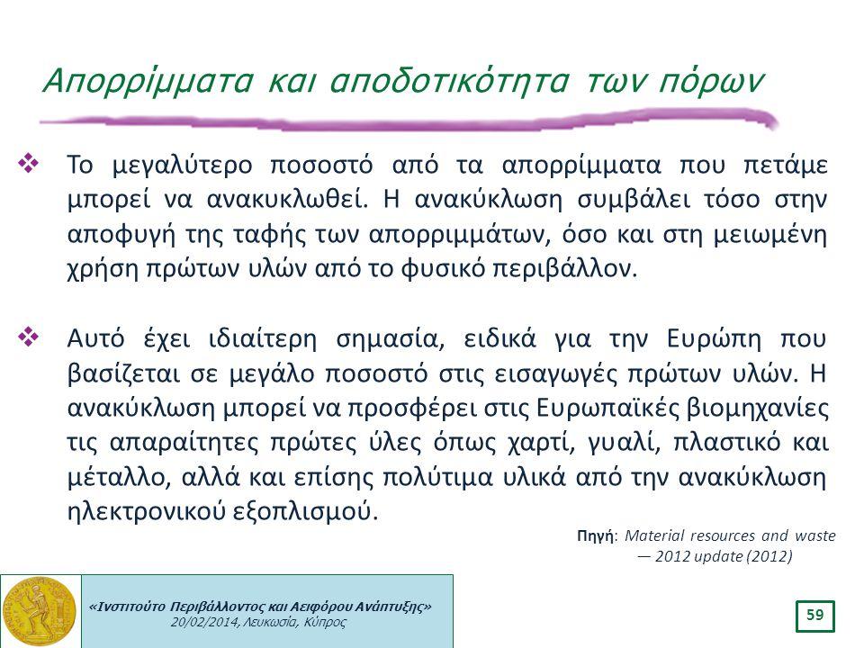 «Ινστιτούτο Περιβάλλοντος και Αειφόρου Ανάπτυξης» 20/02/2014, Λευκωσία, Κύπρος 59 Πηγή: Material resources and waste — 2012 update (2012)  Το μεγαλύτ