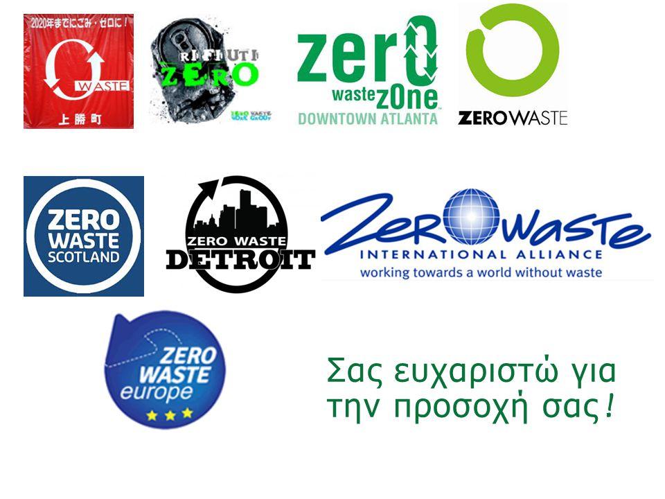 «Ινστιτούτο Περιβάλλοντος και Αειφόρου Ανάπτυξης» 20/02/2014, Λευκωσία, Κύπρος 78 Σας ευχαριστώ για την προσοχή σας !