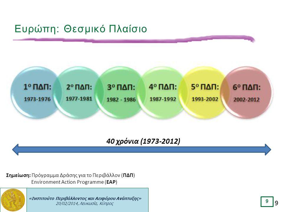 «Ινστιτούτο Περιβάλλοντος και Αειφόρου Ανάπτυξης» 20/02/2014, Λευκωσία, Κύπρος 9 9 40 χρόνια (1973-2012) Σημείωση: Πρόγραμμα Δράσης για το Περιβάλλον