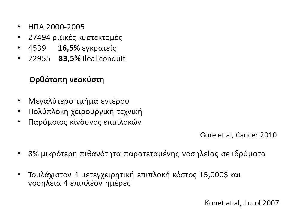ΗΠΑ 2000-2005 27494 ριζικές κυστεκτομές 4539 16,5% εγκρατείς 22955 83,5% ileal conduit Ορθότοπη νεοκύστη Μεγαλύτερο τμήμα εντέρου Πολύπλοκη χειρουργική τεχνική Παρόμοιος κίνδυνος επιπλοκών 8% μικρότερη πιθανότητα παρατεταμένης νοσηλείας σε ιδρύματα Τουλάχιστον 1 μετεγχειρητική επιπλοκή κόστος 15,000$ και νοσηλεία 4 επιπλέον ημέρες Gore et al, Cancer 2010 Konet at al, J urol 2007