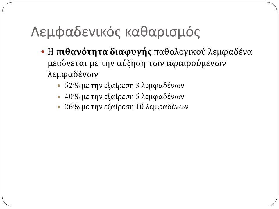 Λεμφαδενικός καθαρισμός Η πιθανότητα διαφυγής παθολογικού λεμφαδένα μειώνεται με την αύξηση των αφαιρούμενων λεμφαδένων 52% με την εξαίρεση 3 λεμφαδένων 40% με την εξαίρεση 5 λεμφαδένων 26% με την εξαίρεση 10 λεμφαδένων